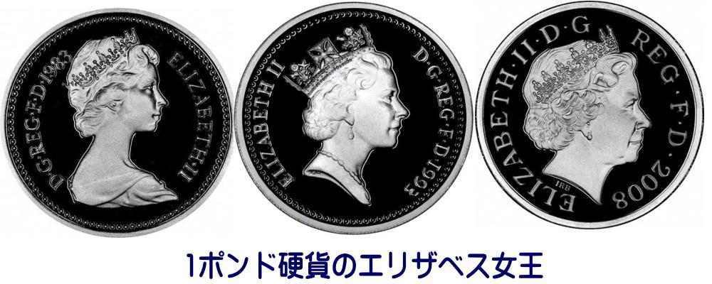 イギリスの1ポンド硬貨のなかのエリザベス女王